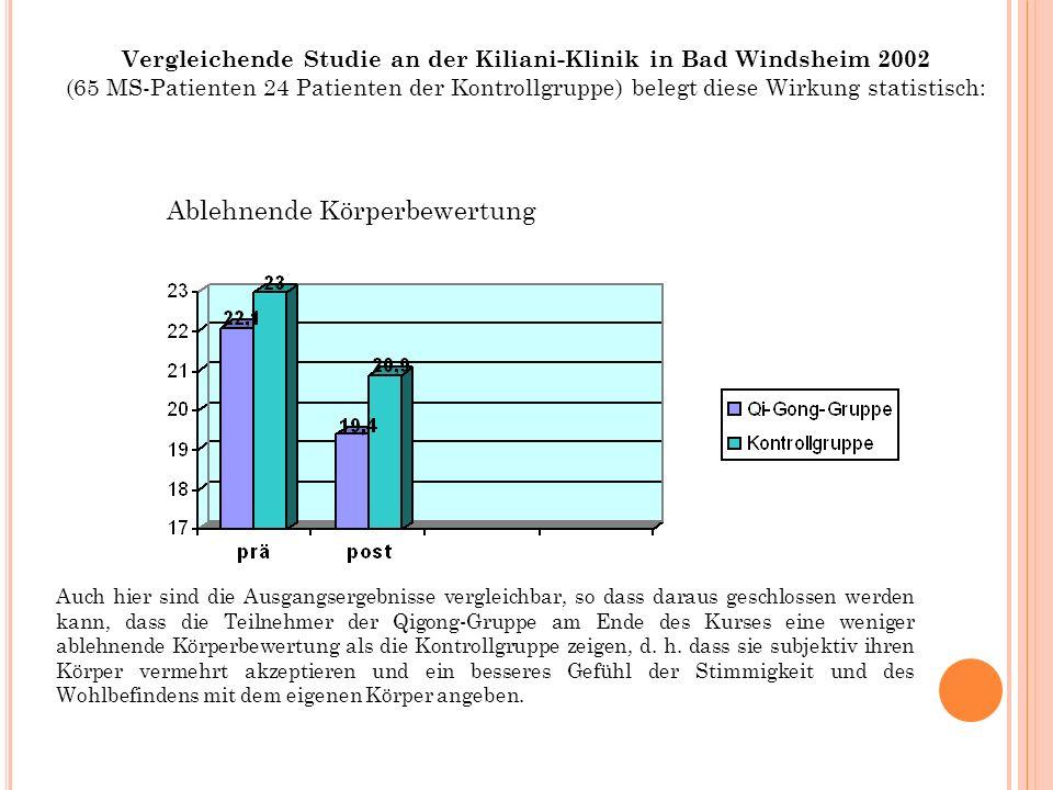 Vergleichende Studie an der Kiliani-Klinik in Bad Windsheim 2002