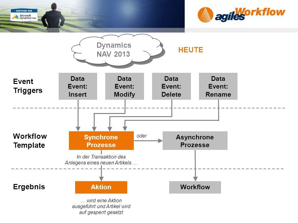 Dynamics NAV 2013 HEUTE Event Triggers Workflow Template Ergebnis