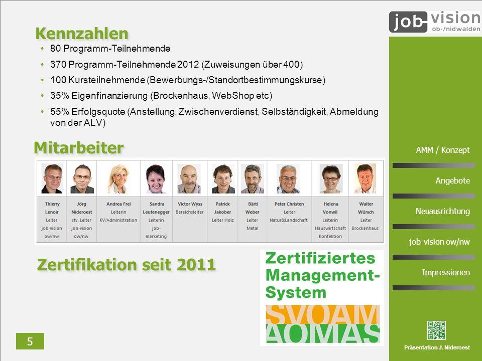 Kennzahlen Mitarbeiter Zertifikation seit 2011