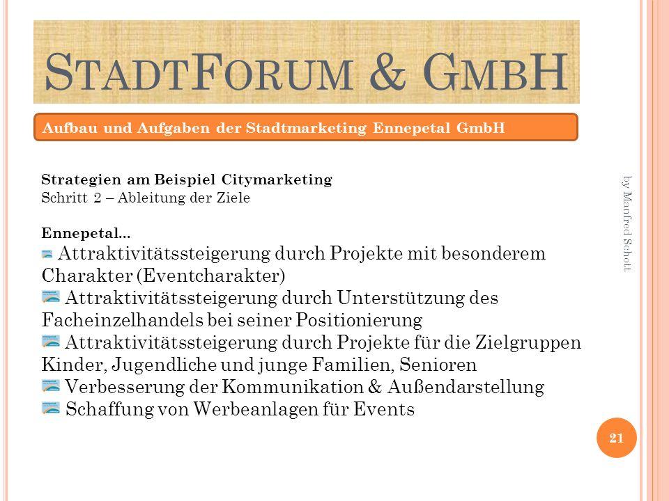 StadtForum & GmbH Aufbau und Aufgaben der Stadtmarketing Ennepetal GmbH. Strategien am Beispiel Citymarketing.