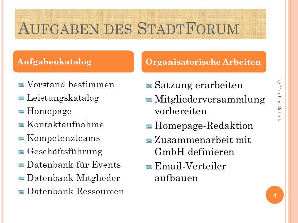 Aufgaben des StadtForum