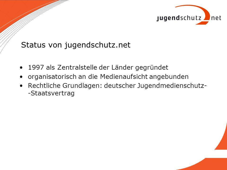 Status von jugendschutz.net