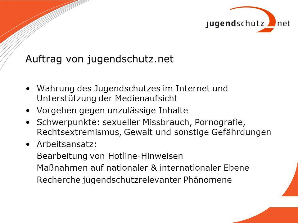 Auftrag von jugendschutz.net
