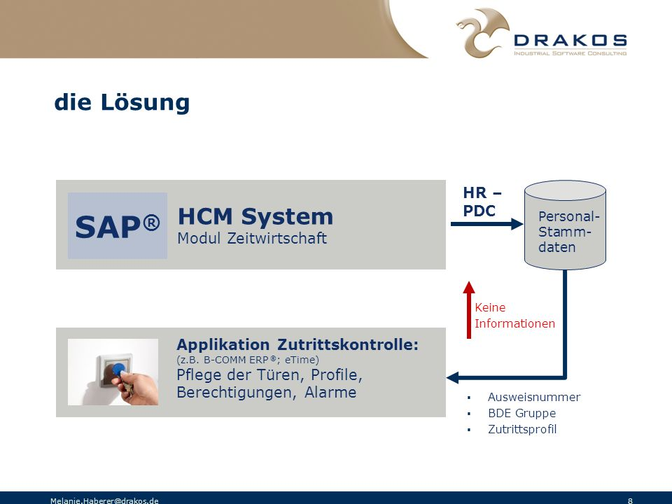 SAP® die Lösung HCM System HR – PDC Modul Zeitwirtschaft