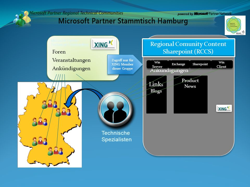 Regional Comunity Content Sharepoint (RCCS)
