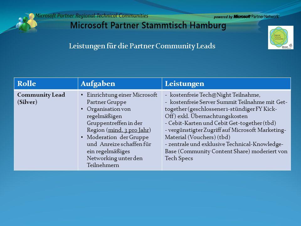 Leistungen für die Partner Community Leads Rolle Aufgaben Leistungen