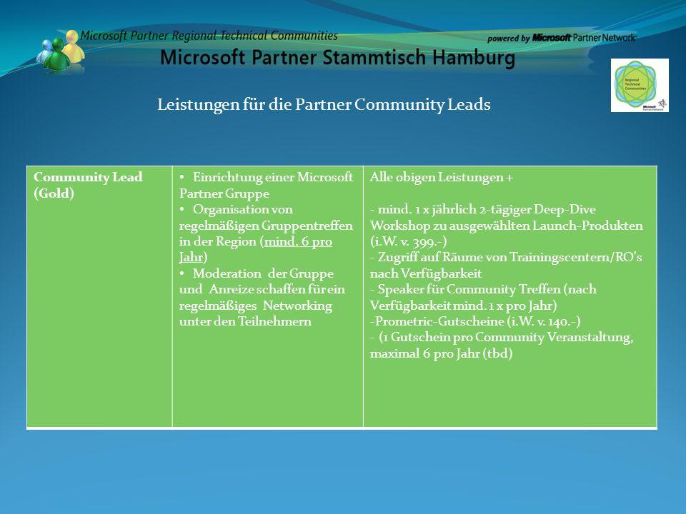 Leistungen für die Partner Community Leads