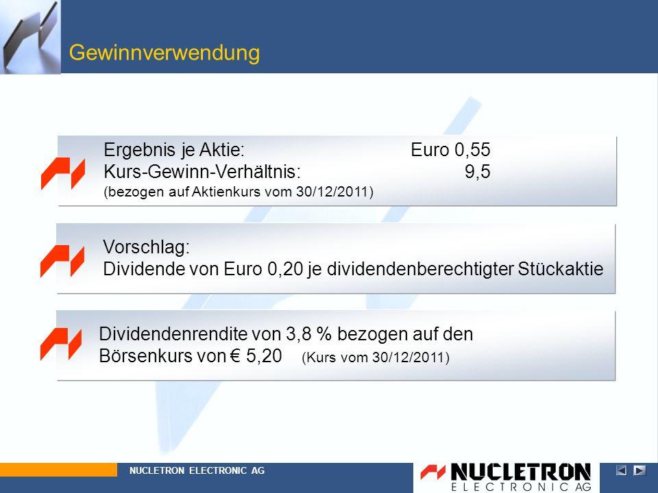 Gewinnverwendung Ergebnis je Aktie: Euro 0,55 Kurs-Gewinn-Verhältnis: 9,5. (bezogen auf Aktienkurs vom 30/12/2011)