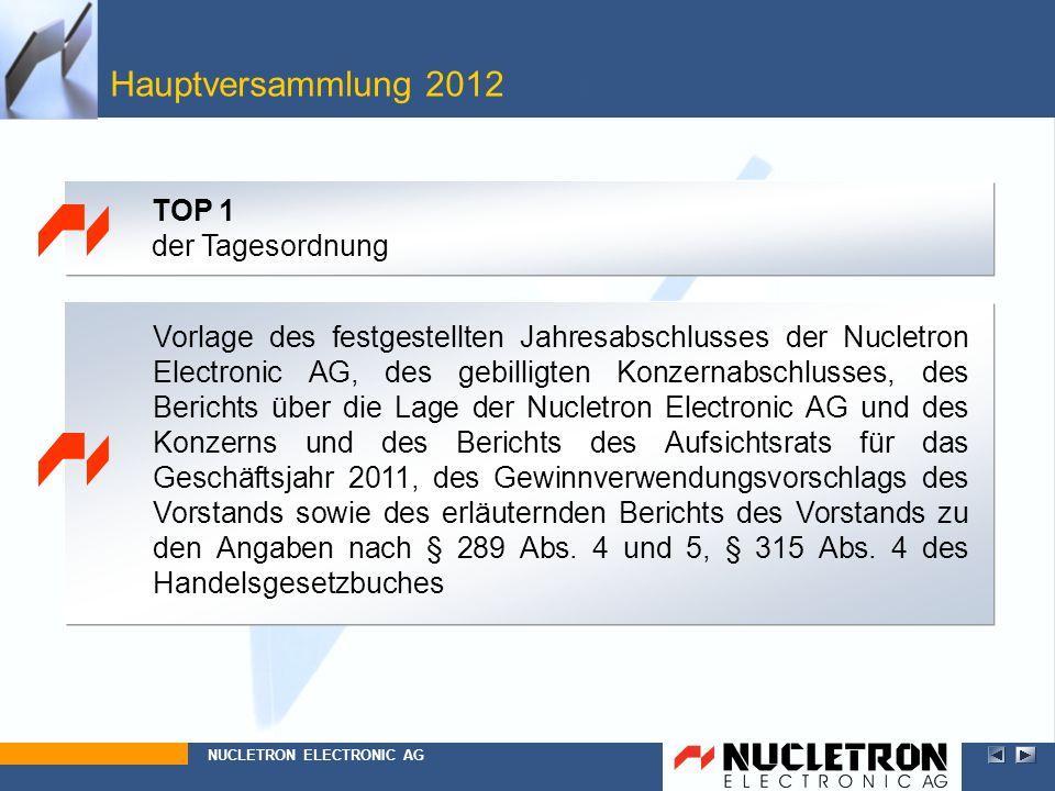 Hauptversammlung 2012 Top 1 TOP 1 der Tagesordnung