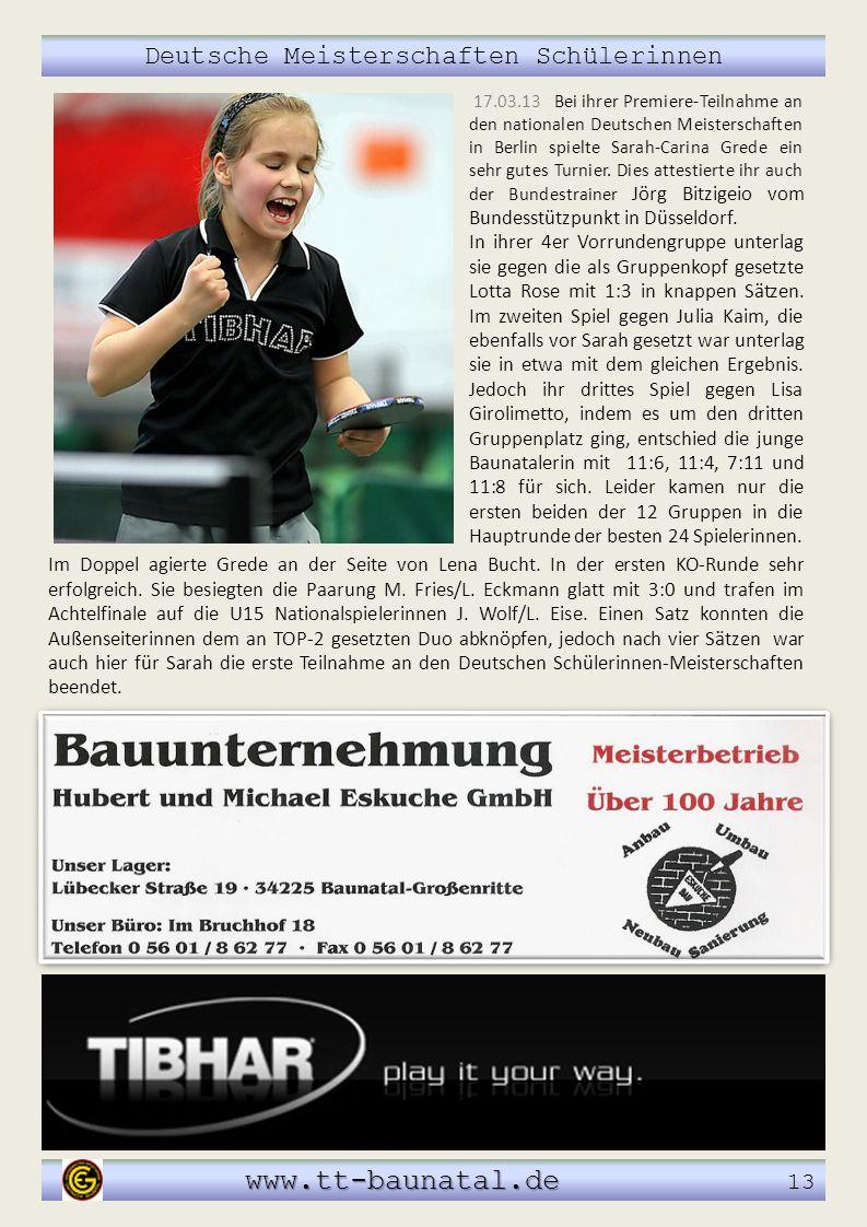 Deutsche Meisterschaften Schülerinnen