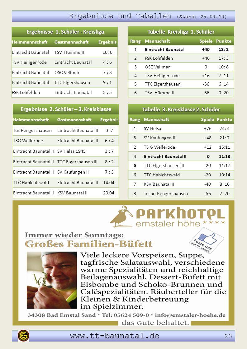 www.tt-baunatal.de 23 Ergebnisse und Tabellen (Stand: 25.03.13)