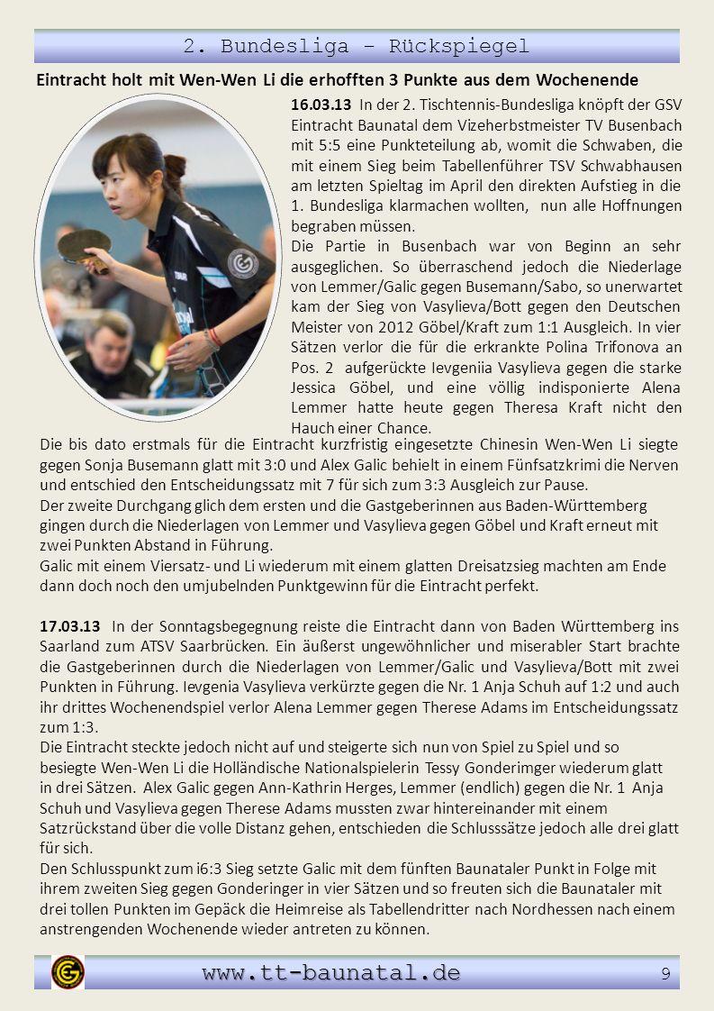 2. Bundesliga - Rückspiegel