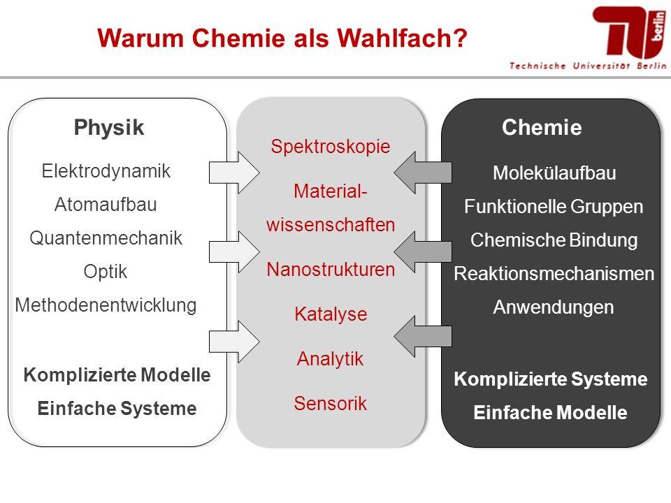 Warum Chemie als Wahlfach