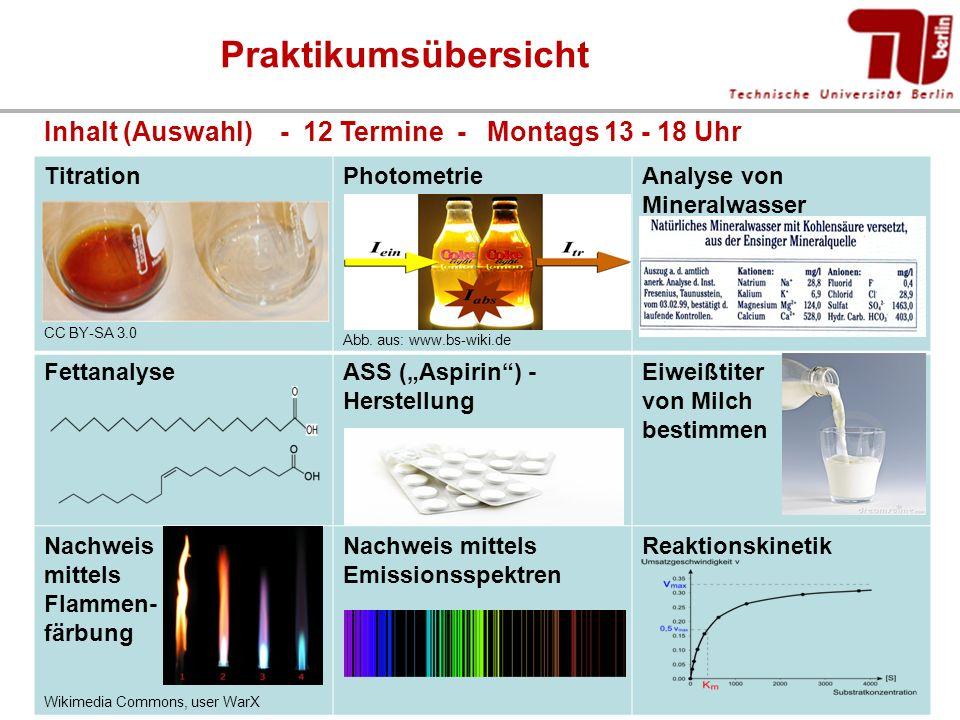 Praktikumsübersicht Inhalt (Auswahl) - 12 Termine - Montags 13 - 18 Uhr. Titration. CC BY-SA 3.0.