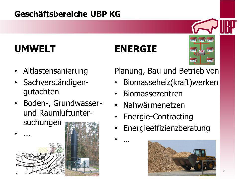 Geschäftsbereiche UBP KG