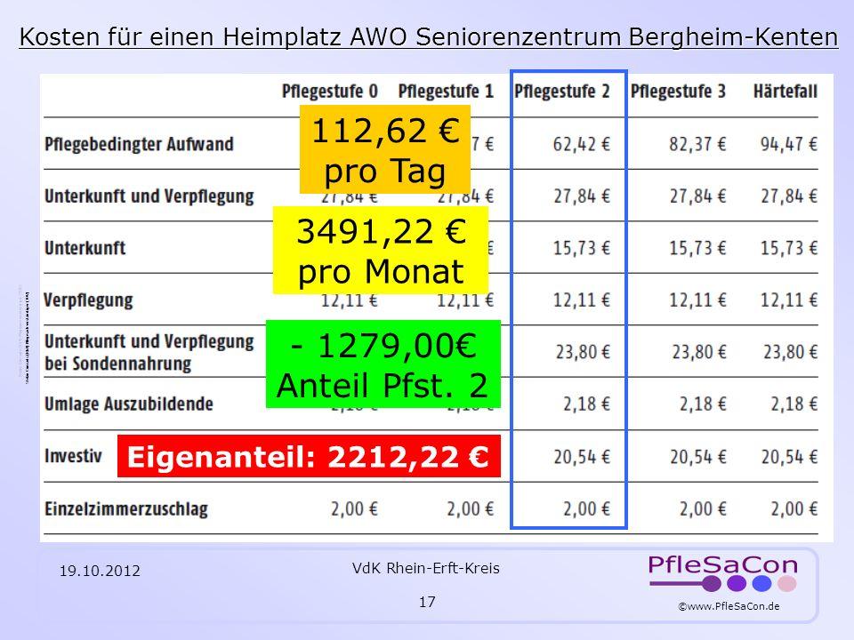112,62 € pro Tag 3491,22 € pro Monat - 1279,00€ Anteil Pfst. 2