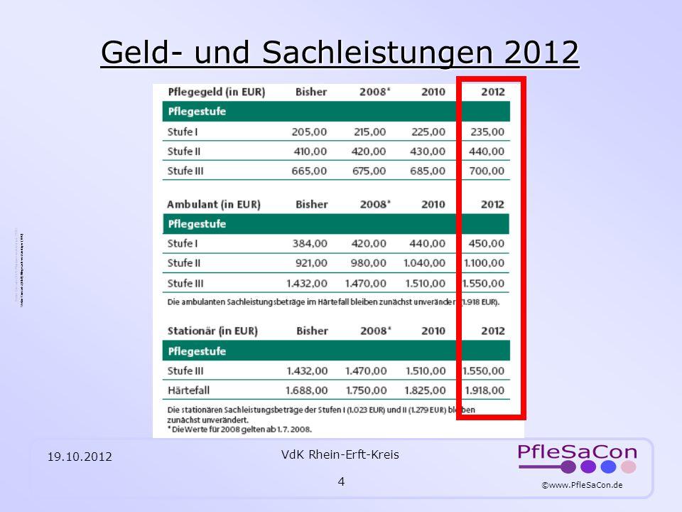 Geld- und Sachleistungen 2012