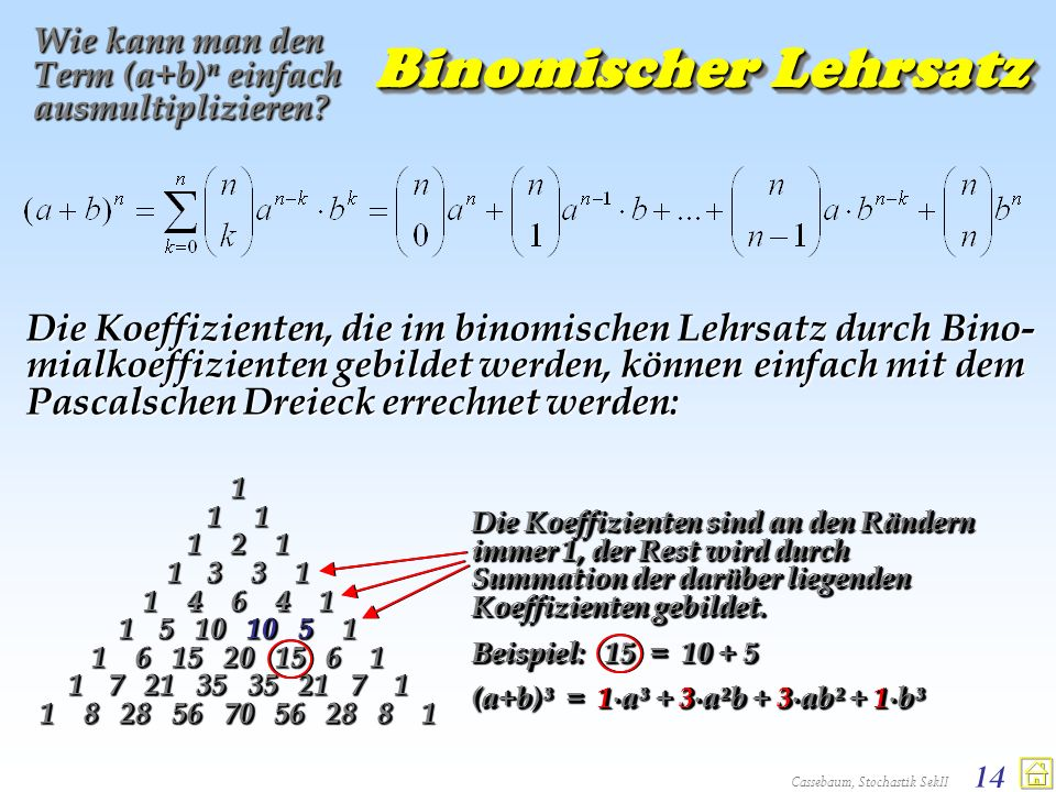Binomischer Lehrsatz Wie kann man den Term (a+b)n einfach ausmultiplizieren