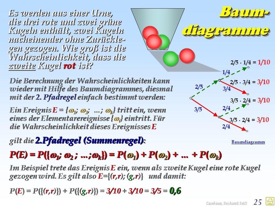 Es werden aus einer Urne, die drei rote und zwei grüne Kugeln enthält, zwei Kugeln nacheinender ohne Zurückle- gen gezogen. Wie groß ist die Wahrscheinlichkeit, dass die zweite Kugel rot ist