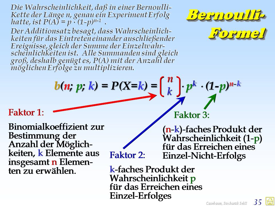 Bernoulli- Formel b(n; p; k) = P(X=k) =  pk  (1-p)n-k nk Faktor 1: