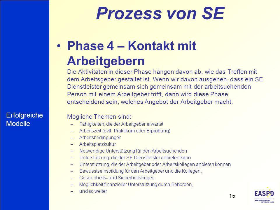 Prozess von SE