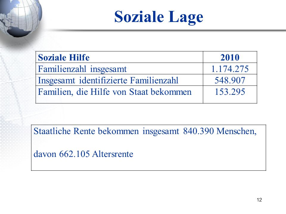 Soziale Lage Soziale Hilfe 2010 Familienzahl insgesamt 1.174.275