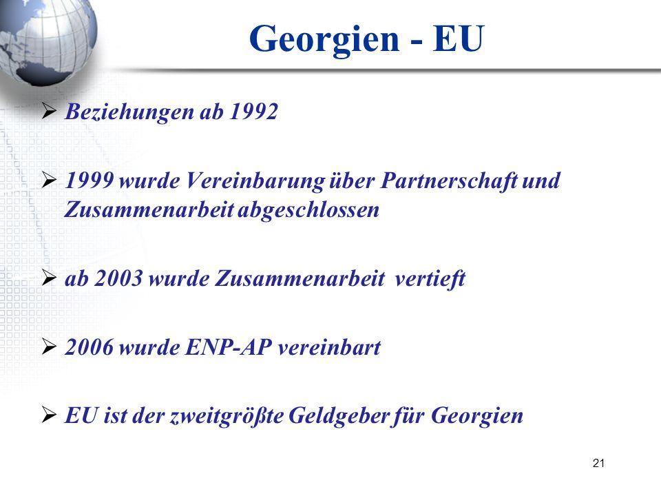 Georgien - EU Beziehungen ab 1992