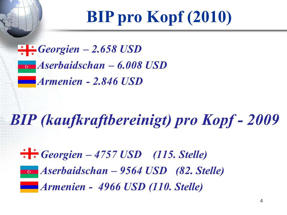 BIP (kaufkraftbereinigt) pro Kopf - 2009