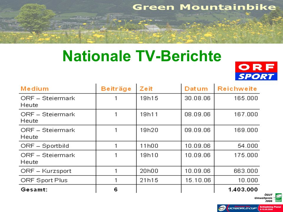 Nationale TV-Berichte