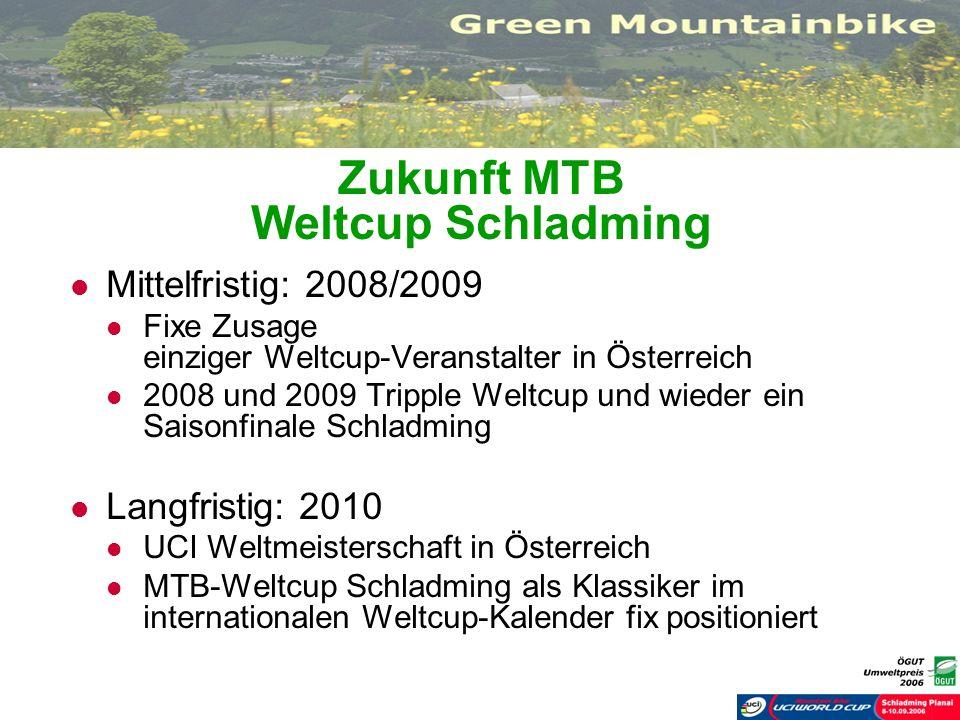 Zukunft MTB Weltcup Schladming