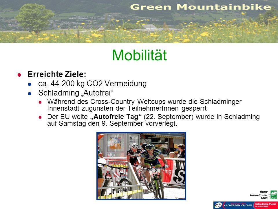 Mobilität Erreichte Ziele: ca. 44.200 kg CO2 Vermeidung