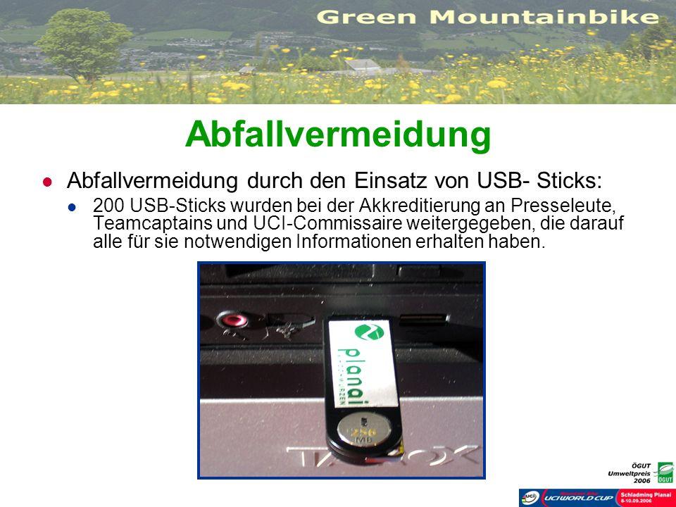 Abfallvermeidung Abfallvermeidung durch den Einsatz von USB- Sticks: