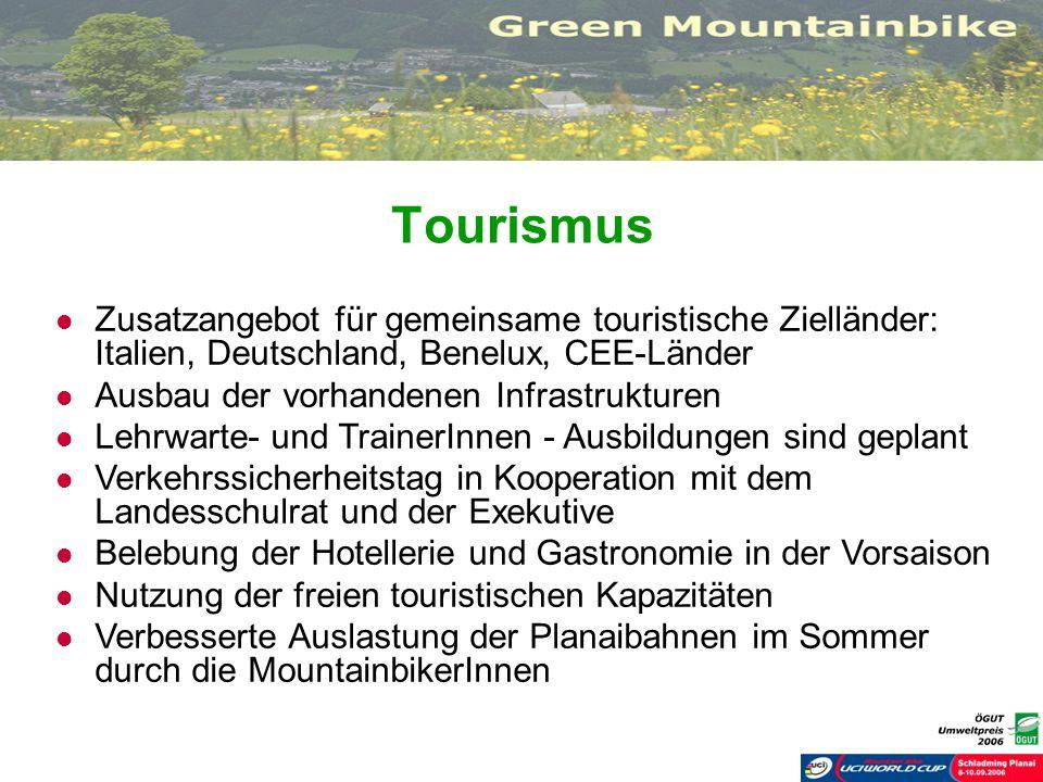 Tourismus Zusatzangebot für gemeinsame touristische Zielländer: Italien, Deutschland, Benelux, CEE-Länder.