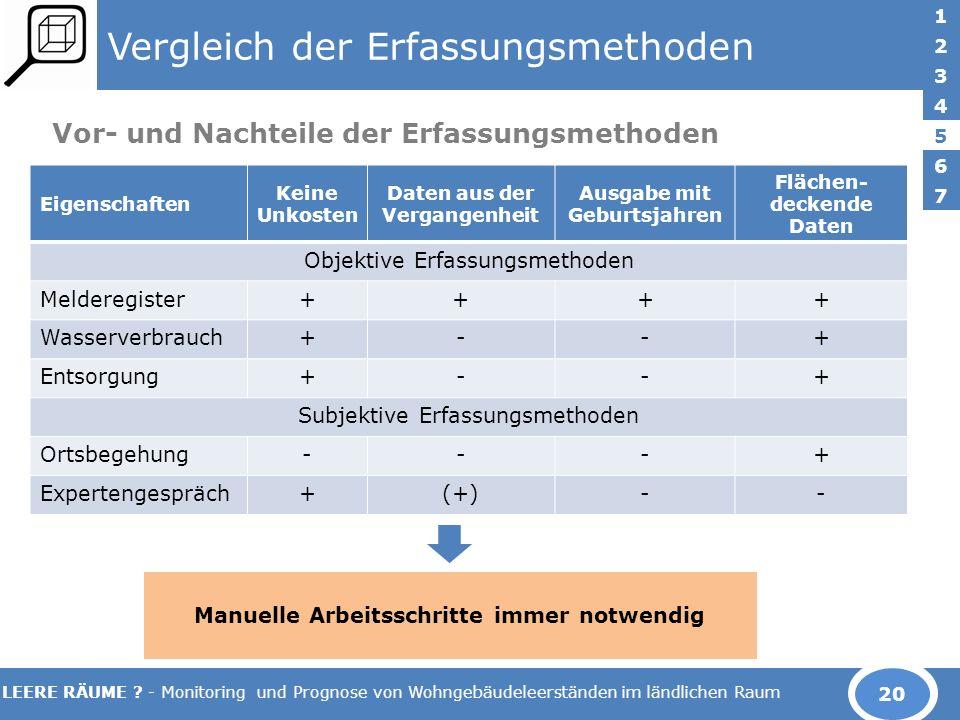 Vergleich der Erfassungsmethoden
