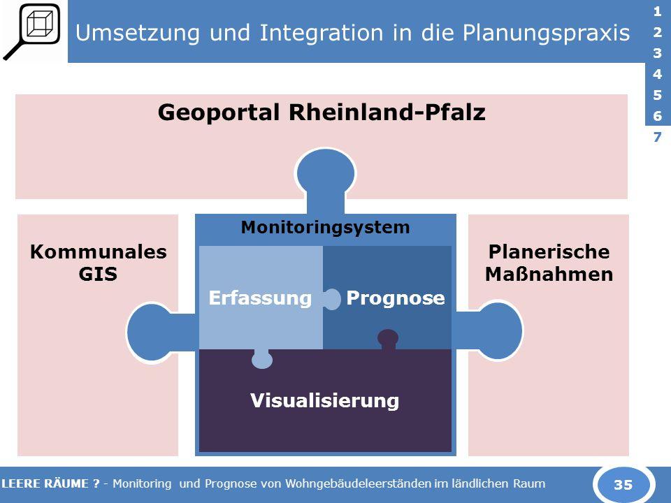 Umsetzung und Integration in die Planungspraxis