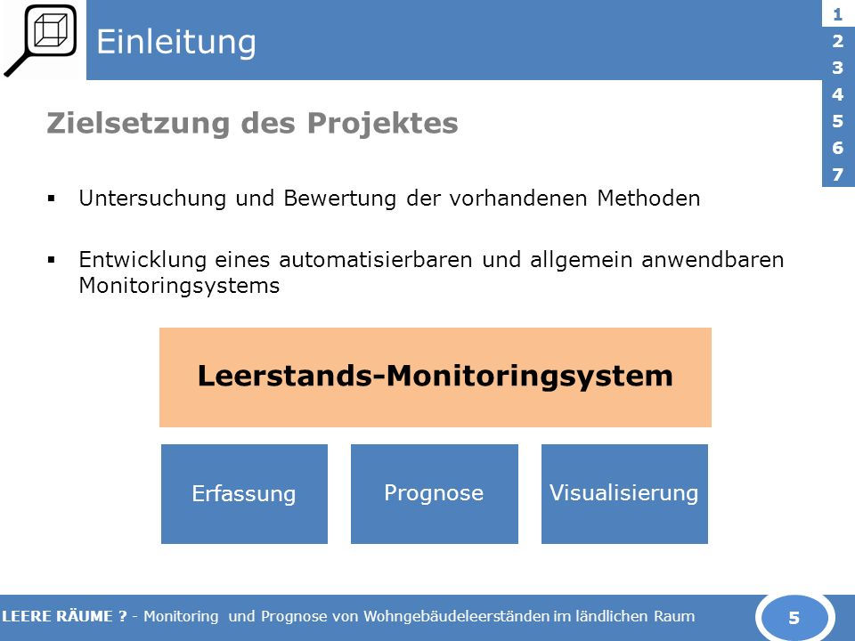 Leerstands-Monitoringsystem