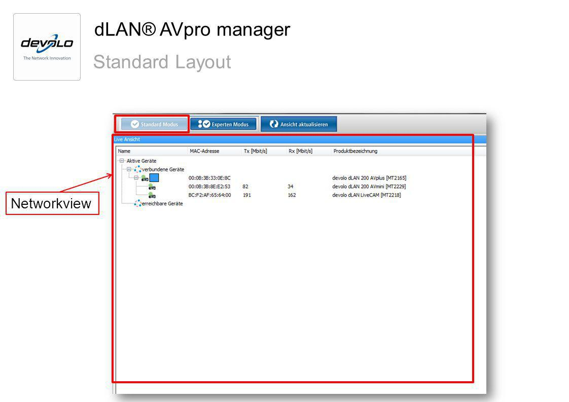 dLAN® AVpro manager Standard Layout Networkview