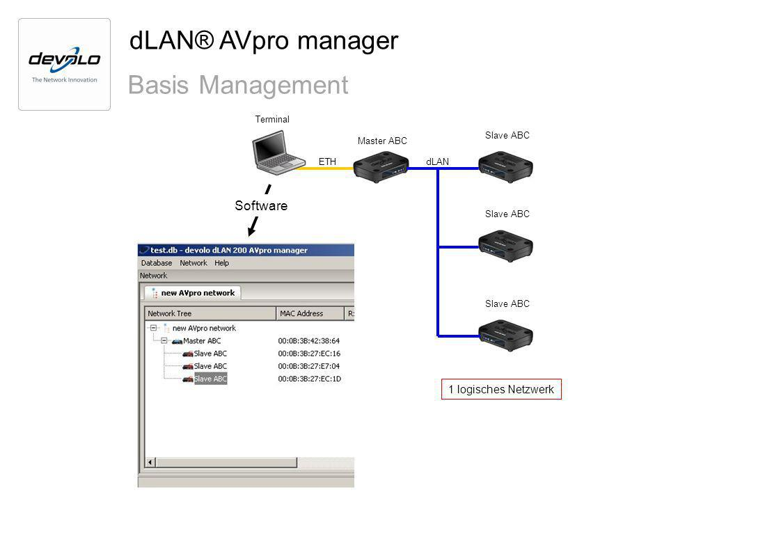 dLAN® AVpro manager Basis Management Software 1 logisches Netzwerk