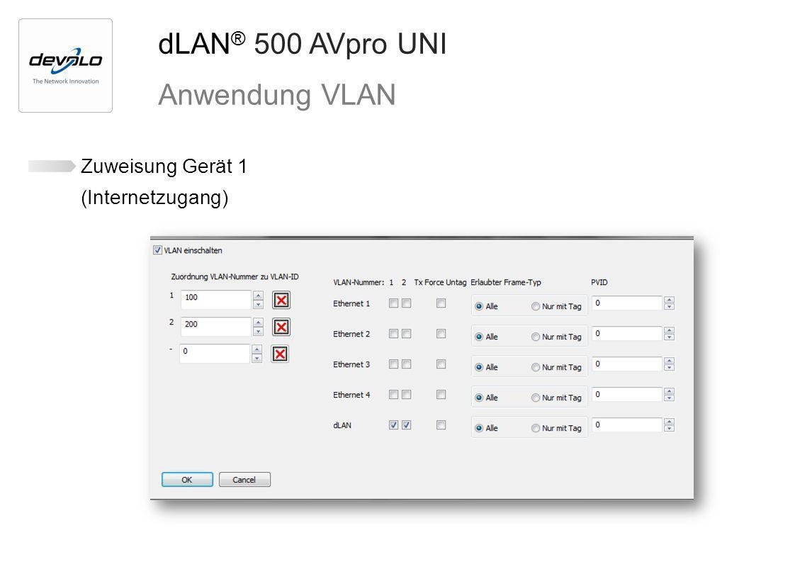 dLAN® 500 AVpro UNI Anwendung VLAN Zuweisung Gerät 1 (Internetzugang)