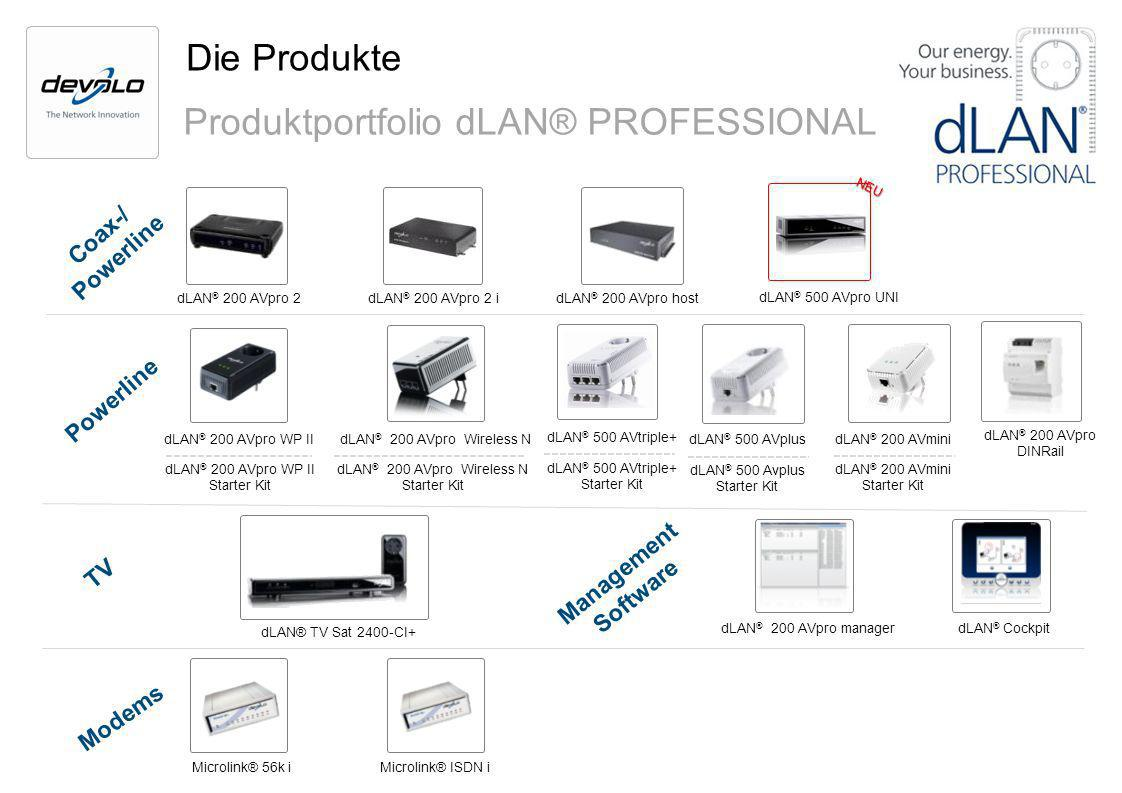 Produktportfolio dLAN® PROFESSIONAL