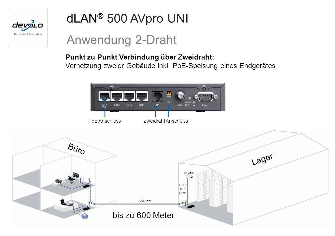 dLAN® 500 AVpro UNI Anwendung 2-Draht Büro Lager bis zu 600 Meter
