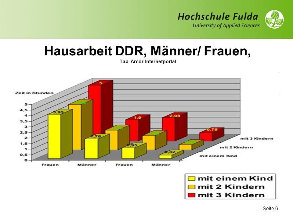 Hausarbeit DDR, Männer/ Frauen, Tab. Arcor Internetportal