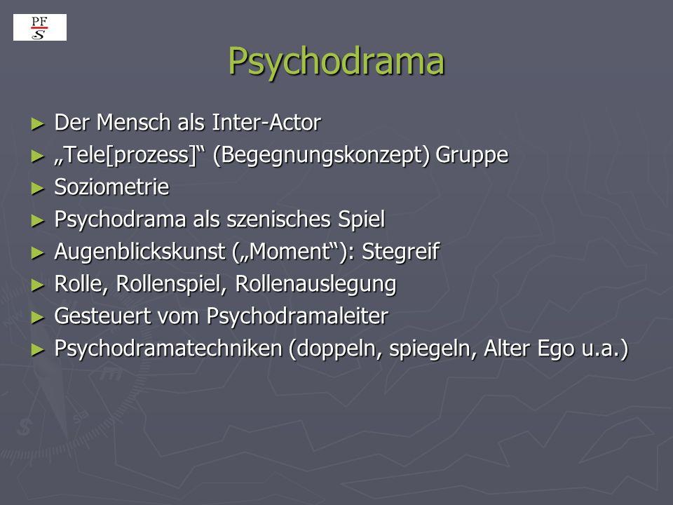 Psychodrama Der Mensch als Inter-Actor