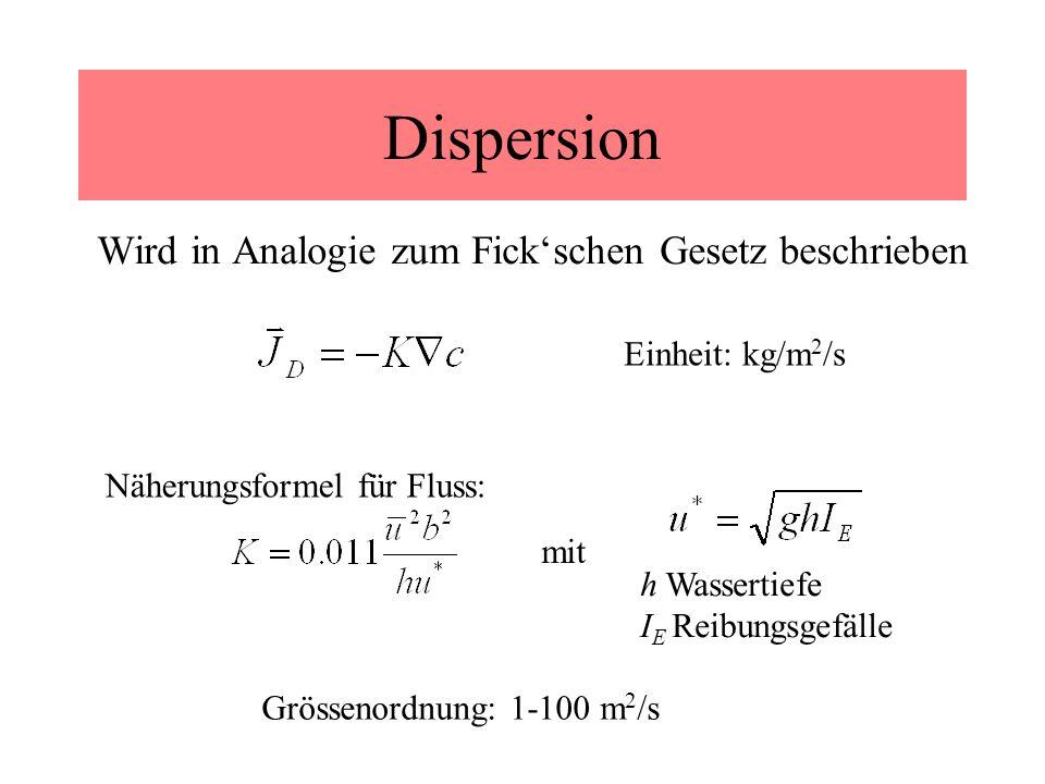 Dispersion Wird in Analogie zum Fick'schen Gesetz beschrieben