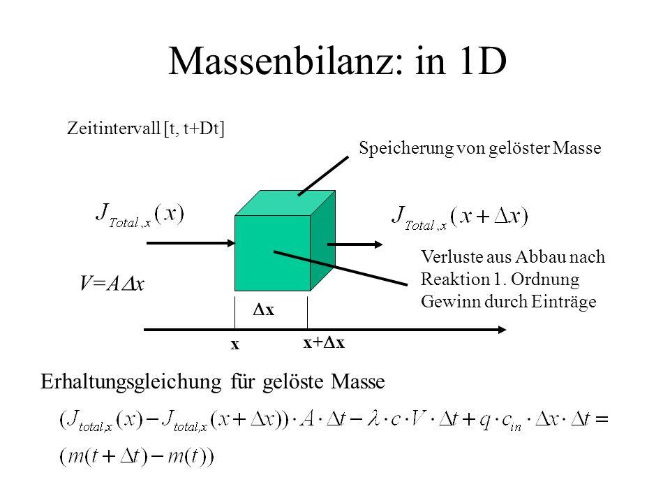 Massenbilanz: in 1D V=ADx Erhaltungsgleichung für gelöste Masse