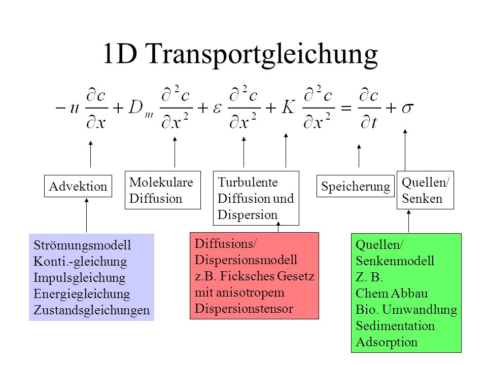 1D Transportgleichung Molekulare Diffusion Turbulente Diffusion und