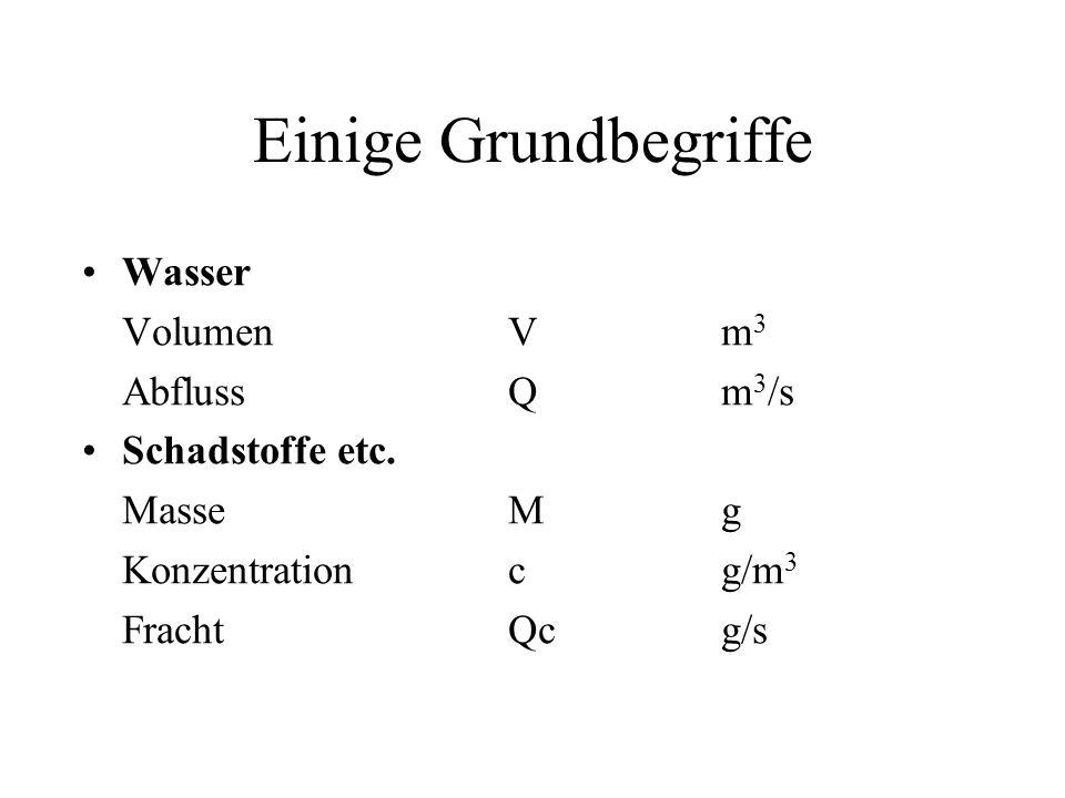Einige Grundbegriffe Wasser Volumen V m3 Abfluss Q m3/s