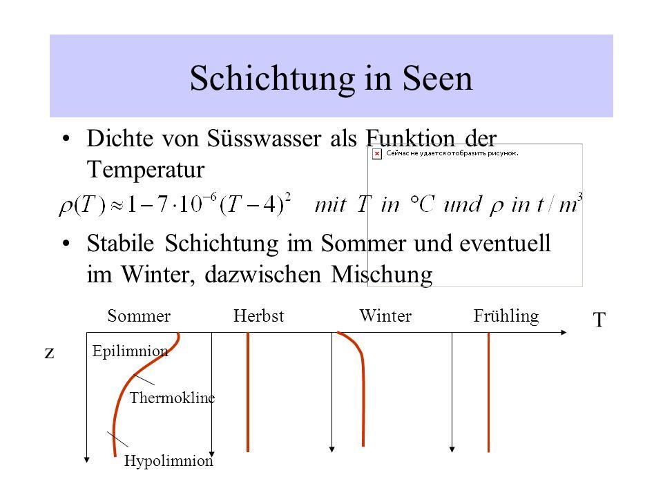 Schichtung in Seen Dichte von Süsswasser als Funktion der Temperatur