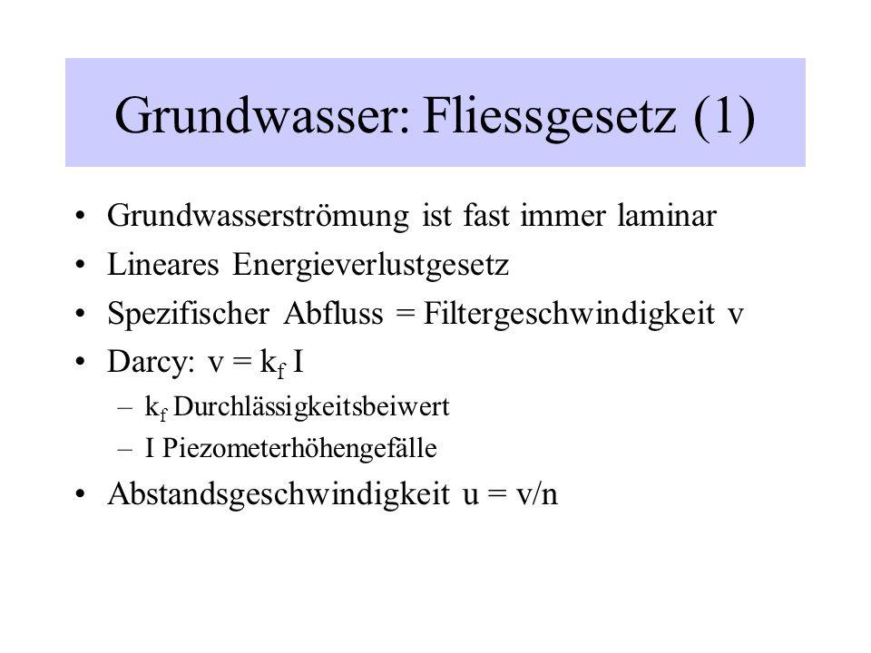 Grundwasser: Fliessgesetz (1)