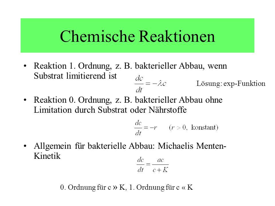 Chemische ReaktionenReaktion 1. Ordnung, z. B. bakterieller Abbau, wenn Substrat limitierend ist.